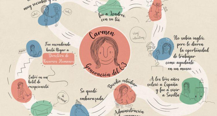 Carmen-01
